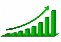 यी हुन् आज शेयरमूल्यमा उच्च बृद्धि हुने कम्पनी