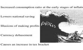 मुद्रास्फीति रोक्न किन चाहँदैन सरकार ?