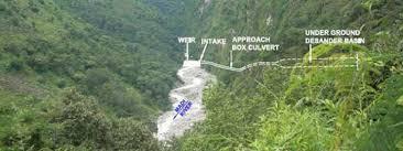 ४४ मेगावाट सुपर मादी जलविद्युत आयोजनालाई सरकारी वन प्रयोग गर्न स्वीकृत