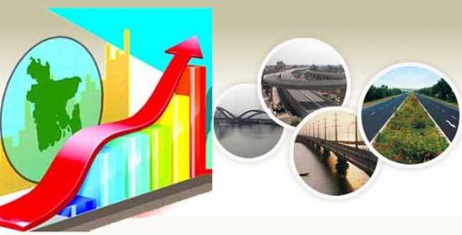 बंगलादेशको आर्थिक विकासले भारतलाई उछिन्दै