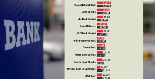 खराब कर्जा व्यवस्थापनमा नयाँ बैंक खोल्ने भारतीय बैंकरको प्रस्ताव